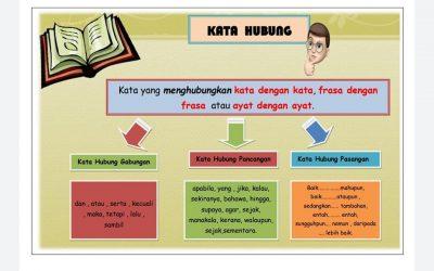 Nota Ringkas dan Latihan Kata Hubung, Kata Bantu dan Kata Nafi