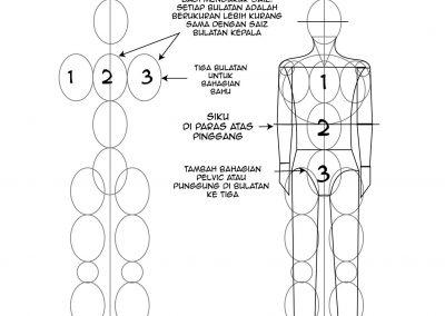 teknik-melukis-karakter-chibi-30