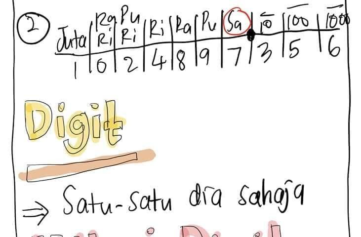 3-perkara-asas-dalam-matematik-1