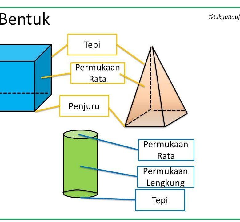 bentuk-3-dimensi-1