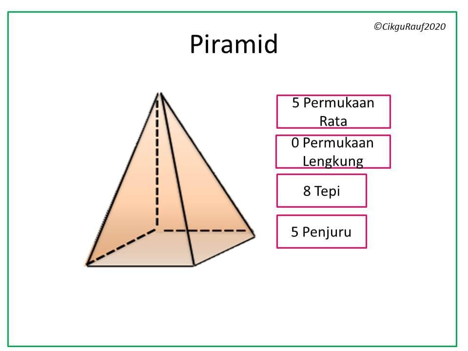 bentuk-3-dimensi-5