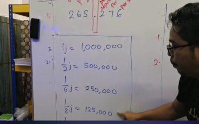 Malam tadi waktu ajar murid tahun 6 tentang pecahan, ramai rupanya tak kuasai pecahan! oleh Cikgu Mohd Fadli Salleh