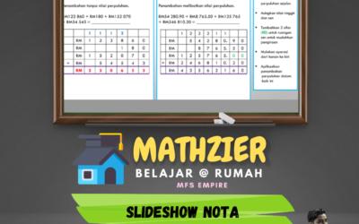 Modul Mathzier adalah Modul Paling Sukar Cikgu Mohd Fadli Salleh Pernah Hasilkan