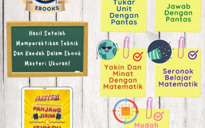 Ebook Masteri Ukuran Kukuhkan Penguasaan Topik Panjang, Jisim dan Isipadu Cecair
