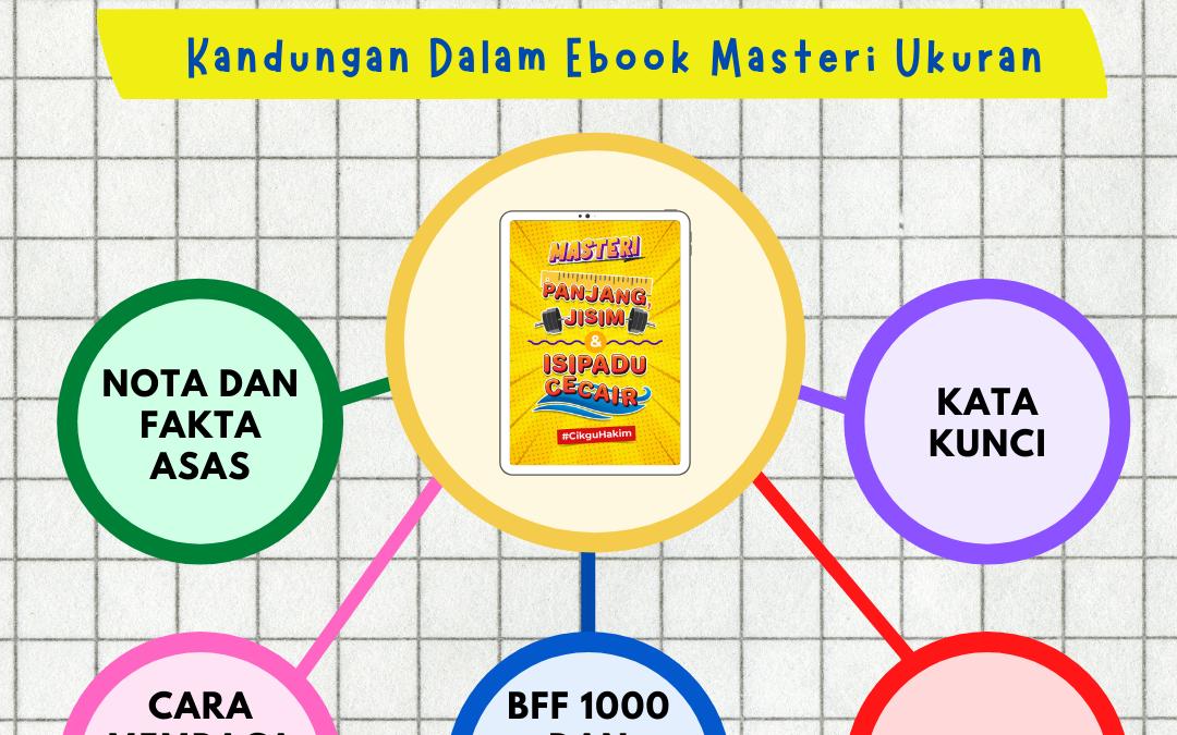 Apakah yang  terdapat dalam Ebook Masteri Ukuran?
