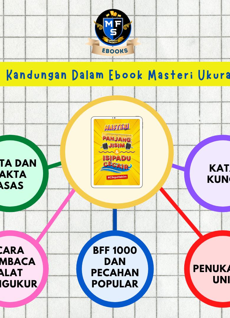 kandungan-ebook-masteri-ukuran