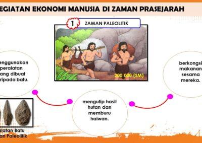 zaman-pra-sejarah