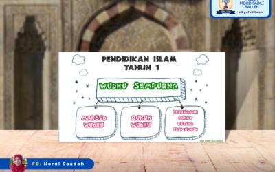 Pendidikan Islam Tahun 1:  Ibadat – Wudhu Sempurna